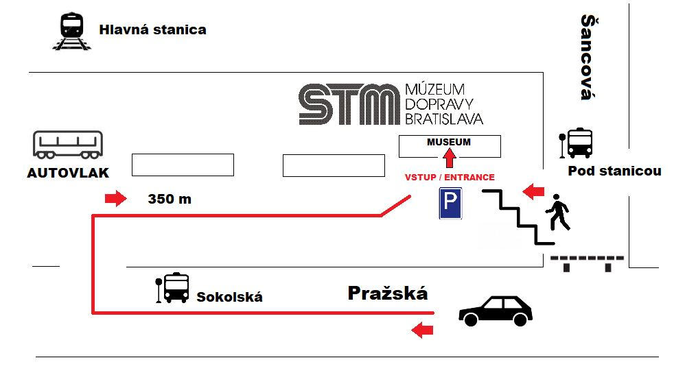 schema pristupu do MDBA